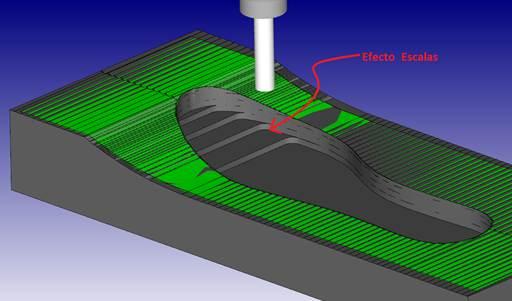 Simulacion HyperMILL 3 ejes