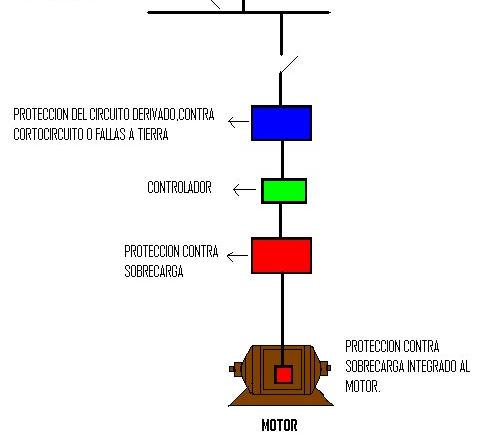 diagrama unifilar de un motor