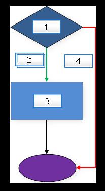 ilogic 2