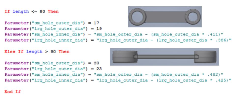 modulo iLogic Autodesk Inventor 2